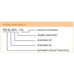 Prechod spiro symetrický, Prechod spiro asymetrický