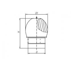 Rotačná hlavica - hliníková